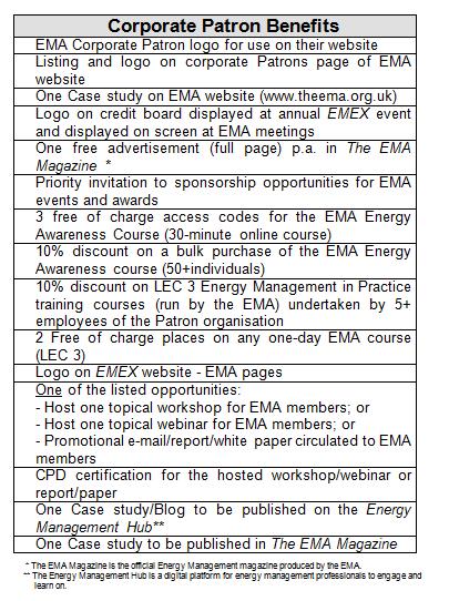 EMA Corporate Patron Benefits